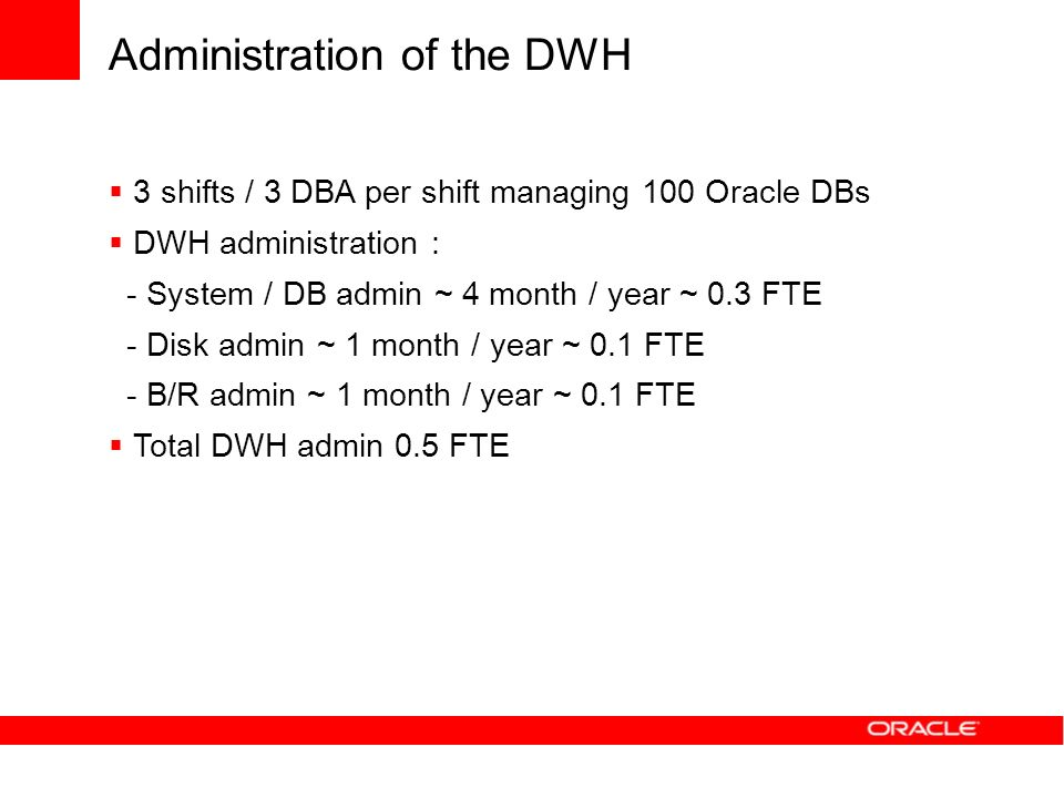 Administration of the DWH