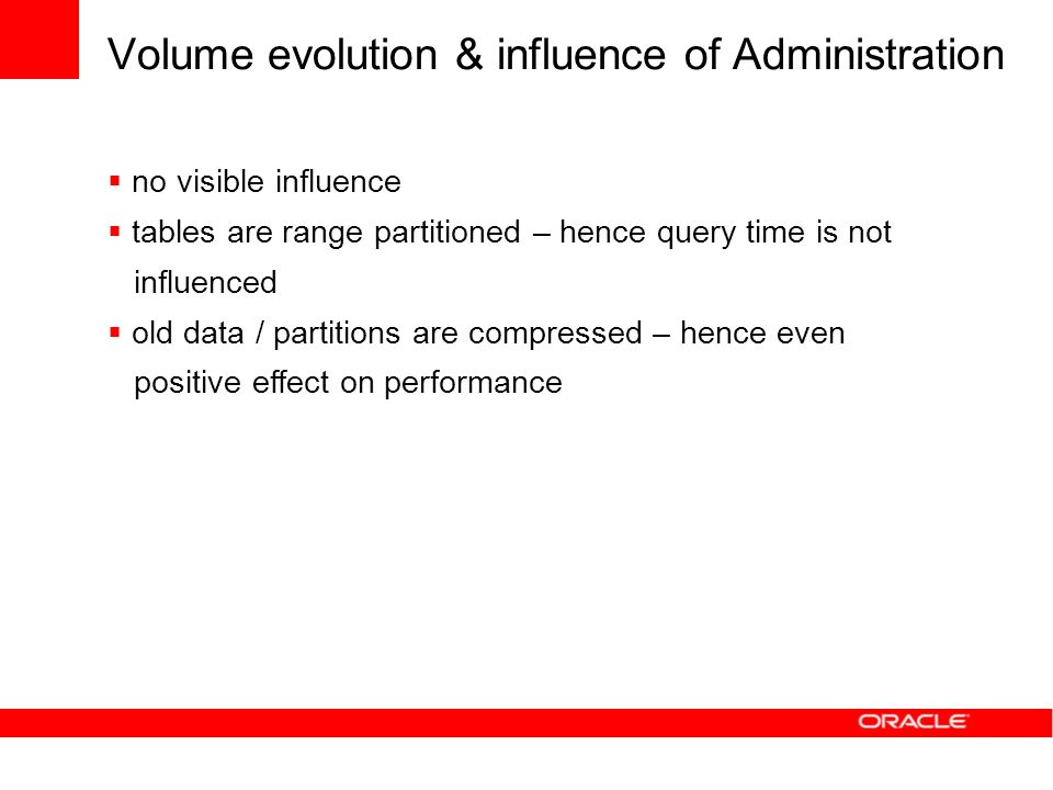 Volume evolution & influence of Administration