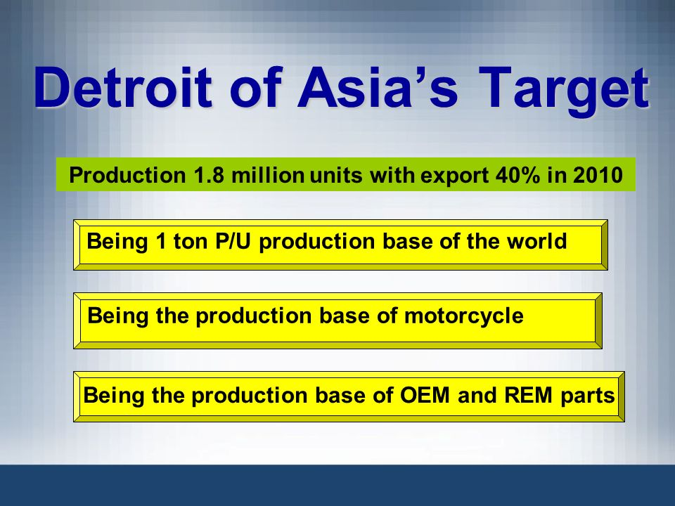 Detroit of Asia's Target