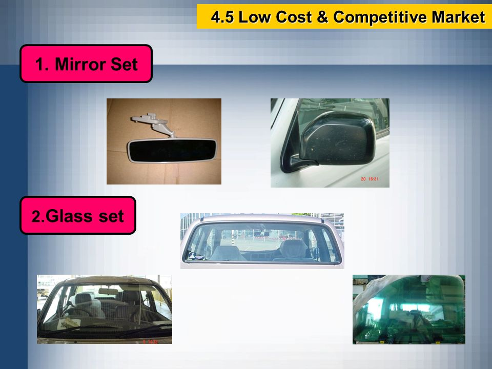 1. Mirror Set 4.5 Low Cost & Competitive Market 2.Glass set