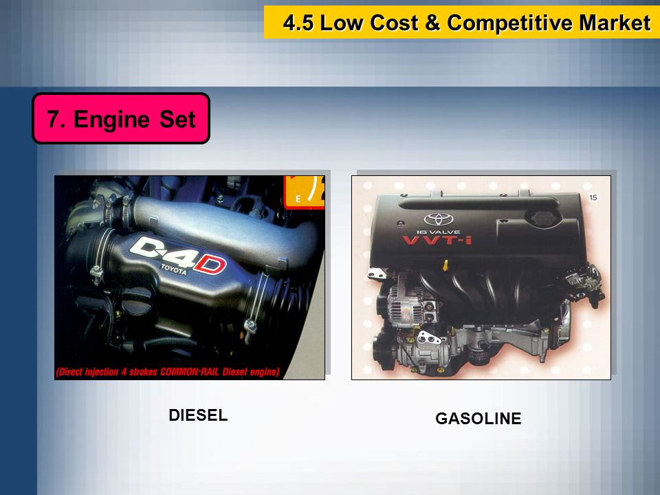 7. Engine Set 4.5 Low Cost & Competitive Market GASOLINE DIESEL