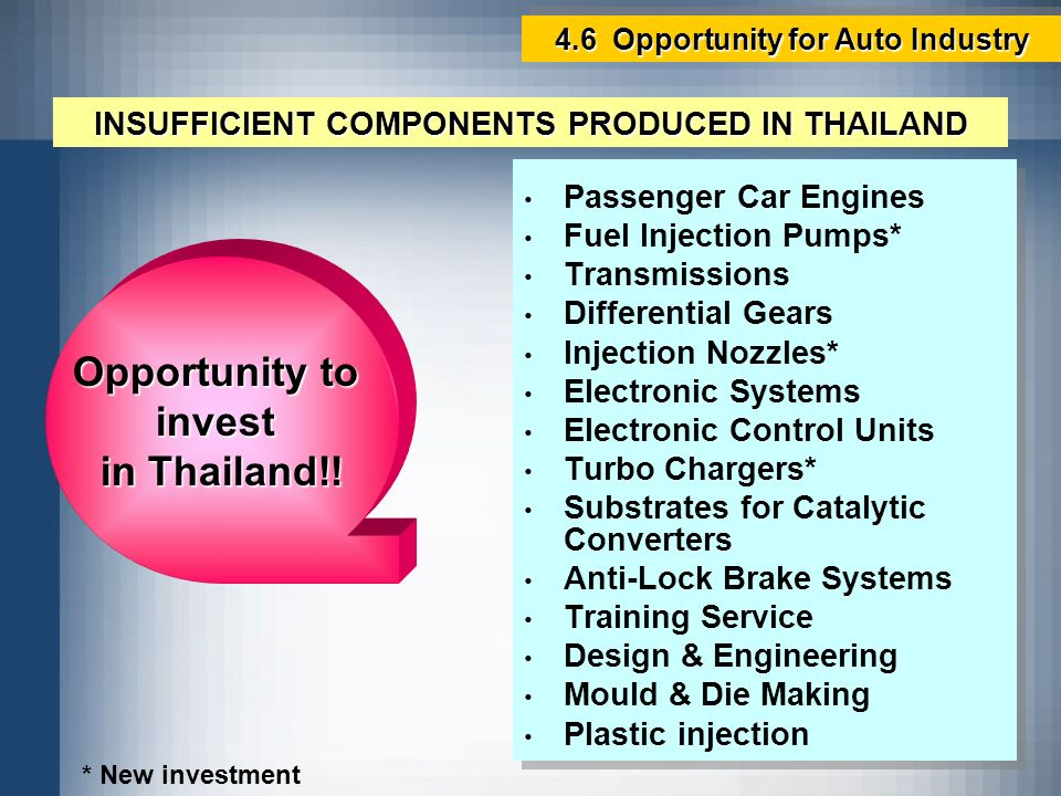Opportunity to invest in Thailand!!