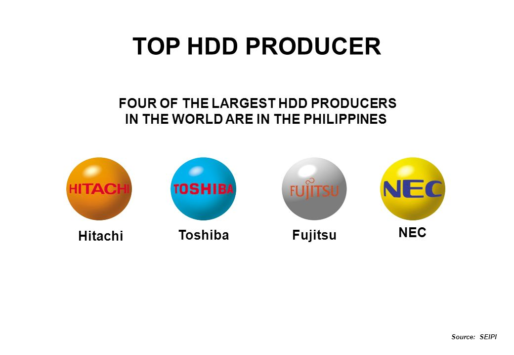 FOUR OF THE LARGEST HDD PRODUCERS IN THE WORLD ARE IN THE PHILIPPINES