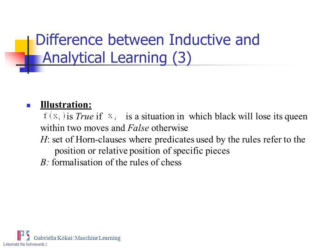 Difference between Inductive and Analytical Learning (3)