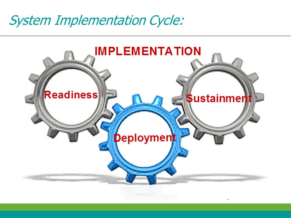 System Implementation Cycle: