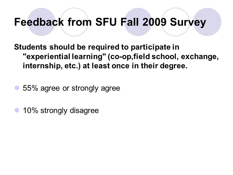 Feedback from SFU Fall 2009 Survey