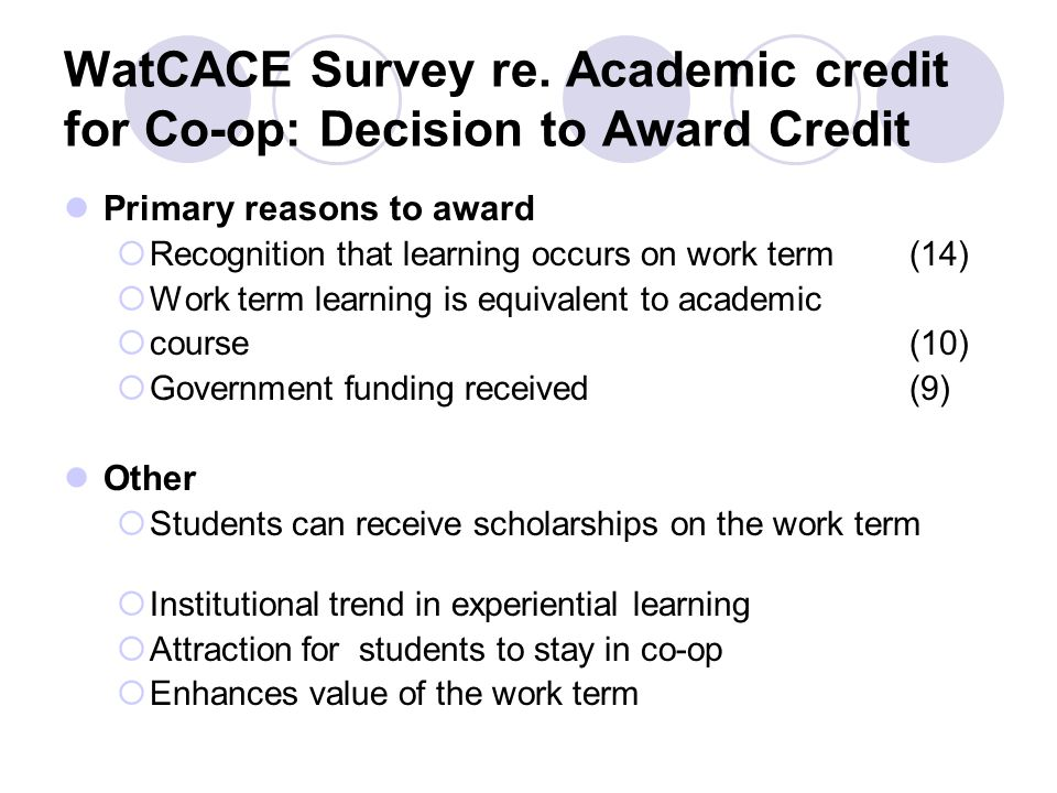 WatCACE Survey re. Academic credit for Co-op: Decision to Award Credit