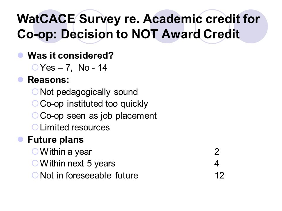 WatCACE Survey re. Academic credit for Co-op: Decision to NOT Award Credit