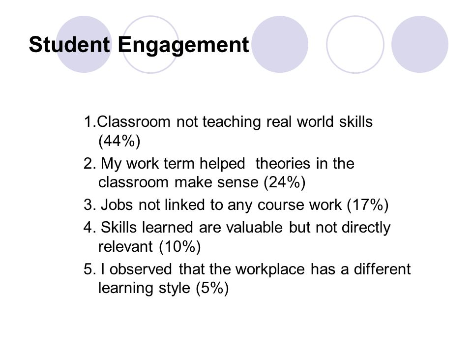 Student Engagement 1.Classroom not teaching real world skills (44%)