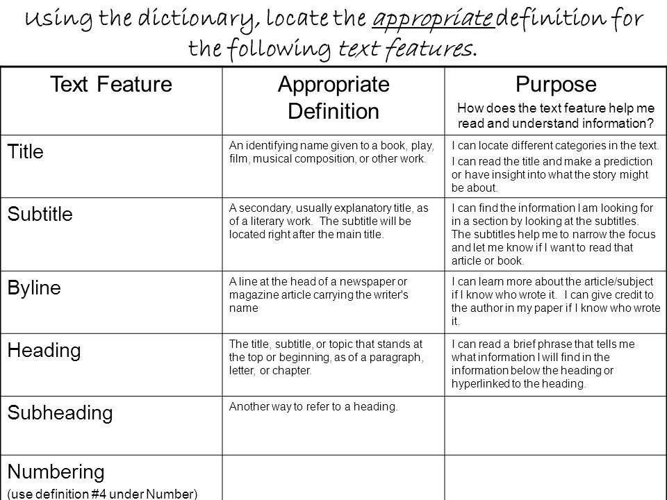 Using the dictionary, locate the appropriate definition for the following text features.