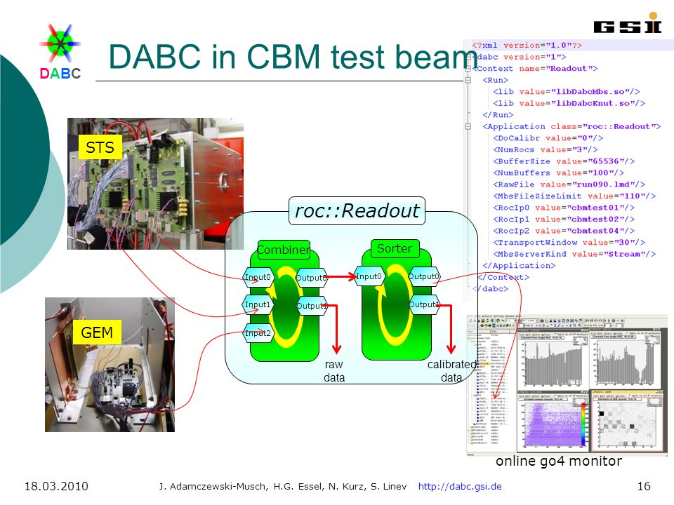 DABC in CBM test beam roc::Readout STS GEM online go4 monitor Combiner