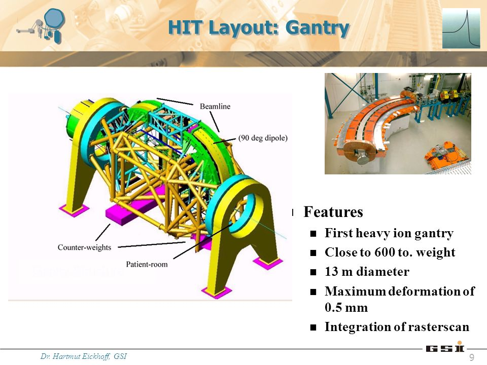 HIT Layout: Gantry Features First heavy ion gantry