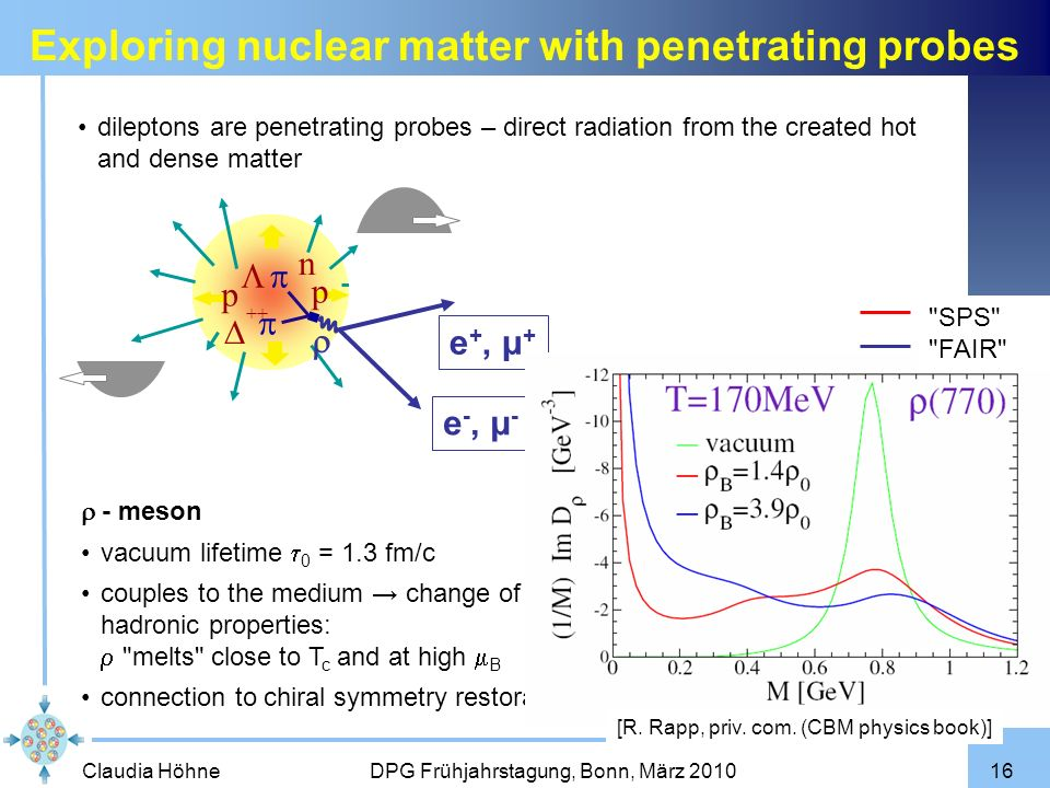 Exploring nuclear matter with penetrating probes