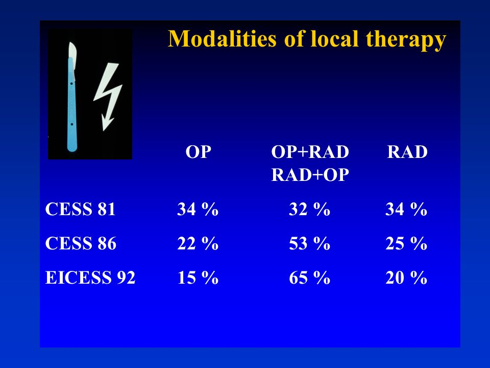 Modalities of local therapy