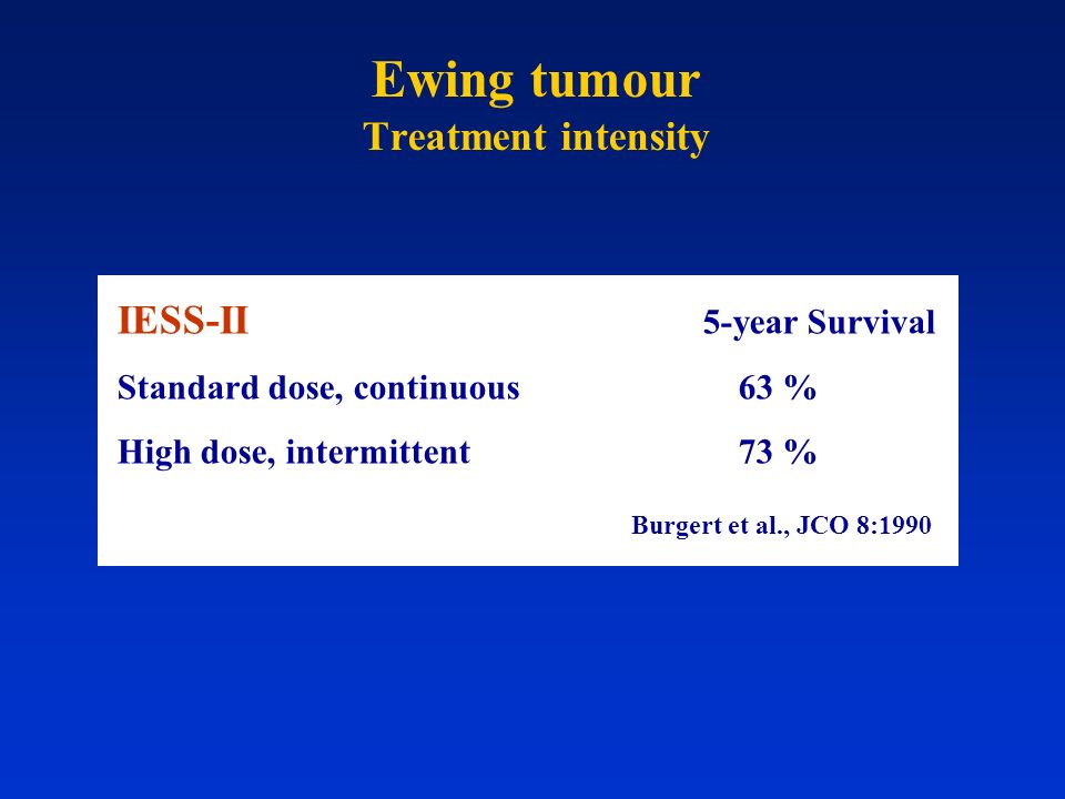 Ewing tumour Treatment intensity