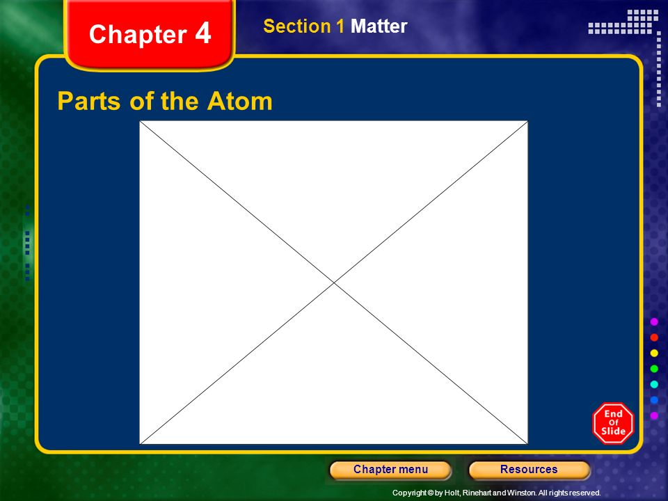 Chapter 4 Section 1 Matter Parts of the Atom