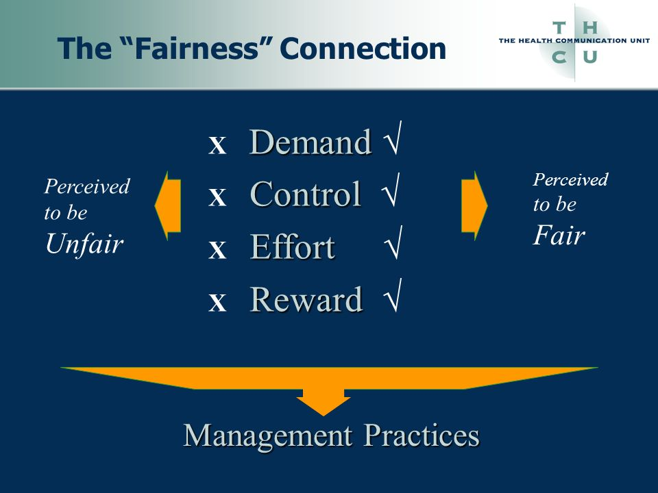 The Fairness Connection