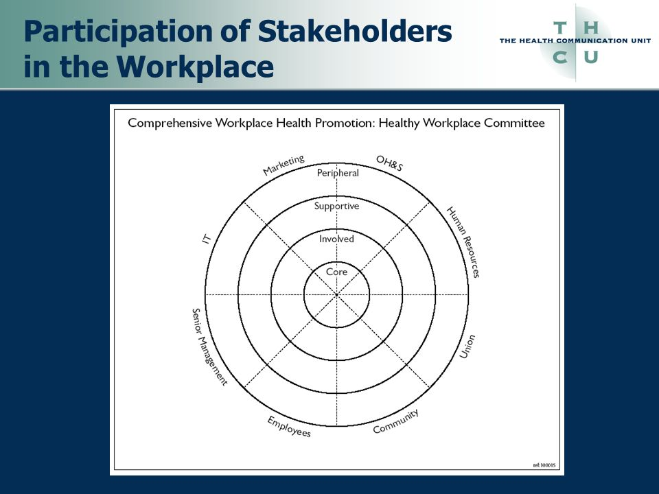 Participation of Stakeholders in the Workplace