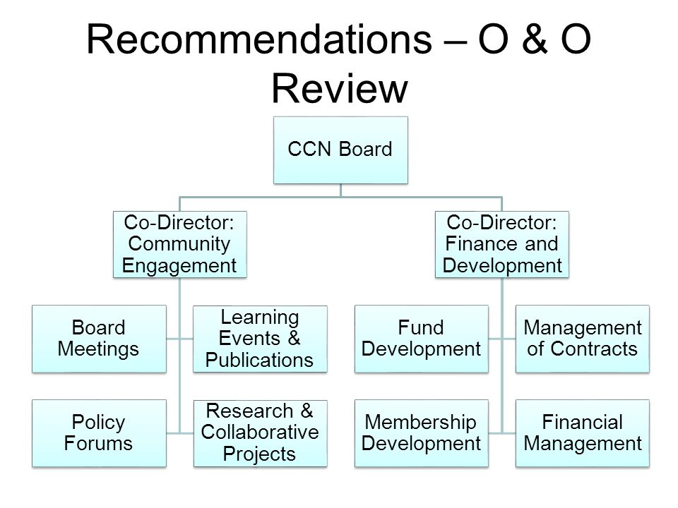 Recommendations – O & O Review