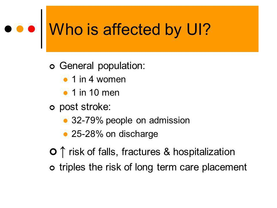 Who is affected by UI ↑ risk of falls, fractures & hospitalization