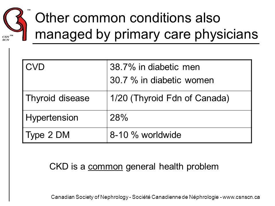 Other common conditions also managed by primary care physicians
