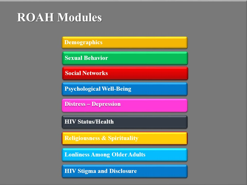 ROAH Modules Demographics Sexual Behavior Social Networks