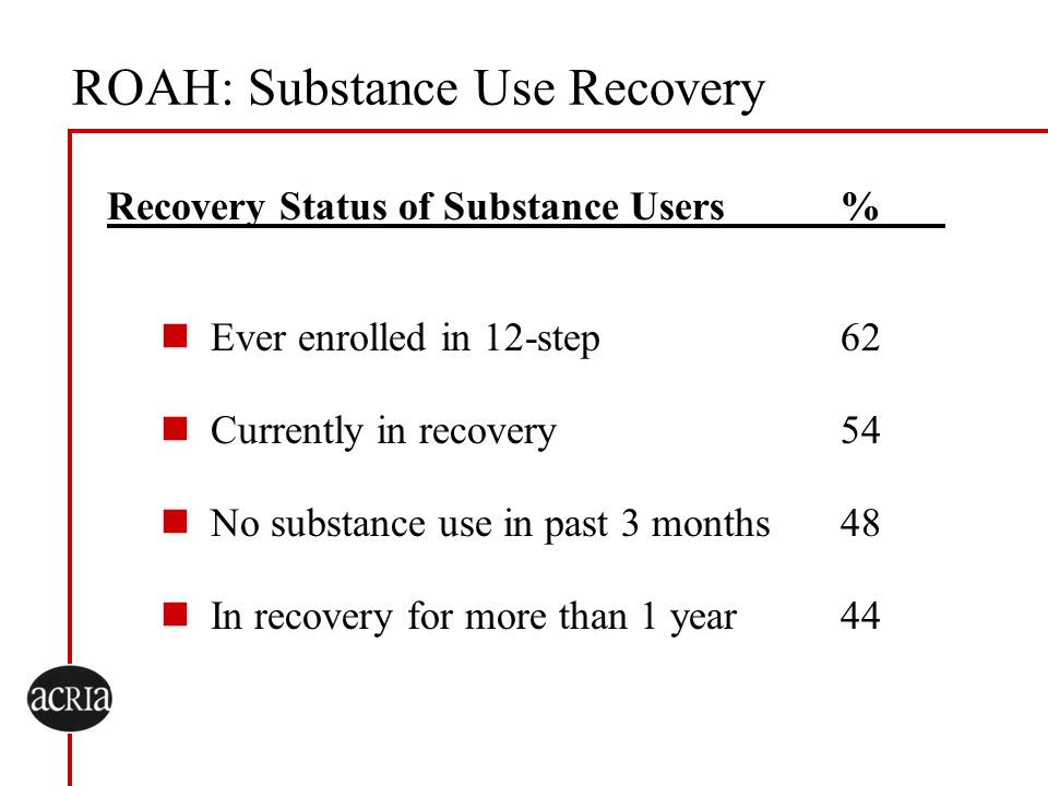 ROAH: Substance Use Recovery