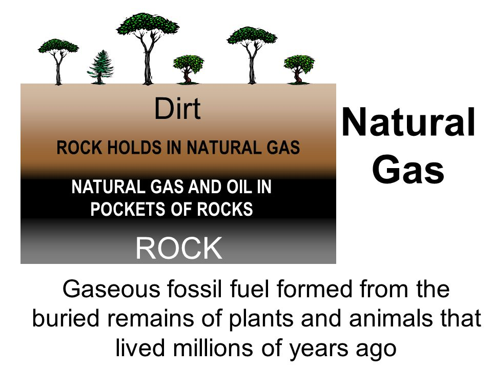 ROCK HOLDS IN NATURAL GAS