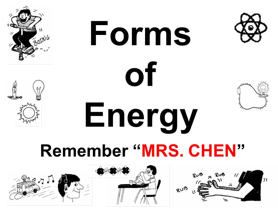 Forms of Energy Remember MRS. CHEN