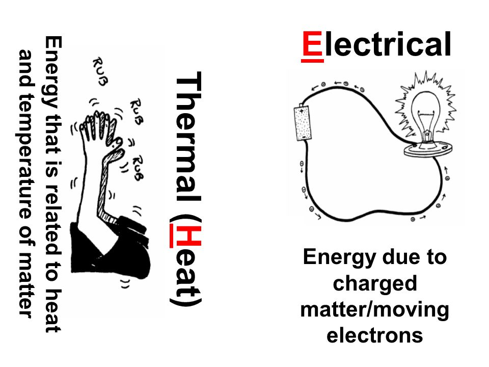 Electrical Thermal (Heat)