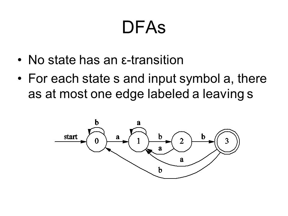 DFAs No state has an ε-transition