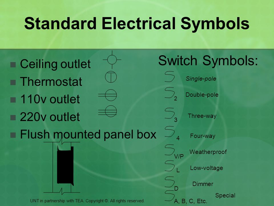 Architectural Design The Electrical Plan Ppt Video Online Download