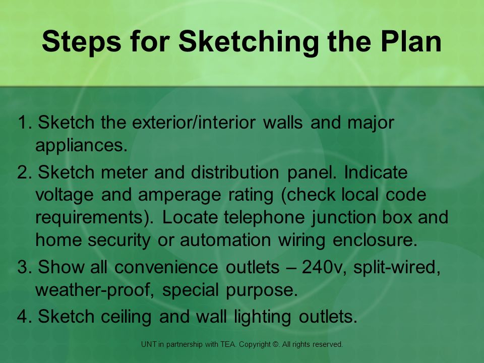 Architectural Design The Electrical Plan - ppt video online download