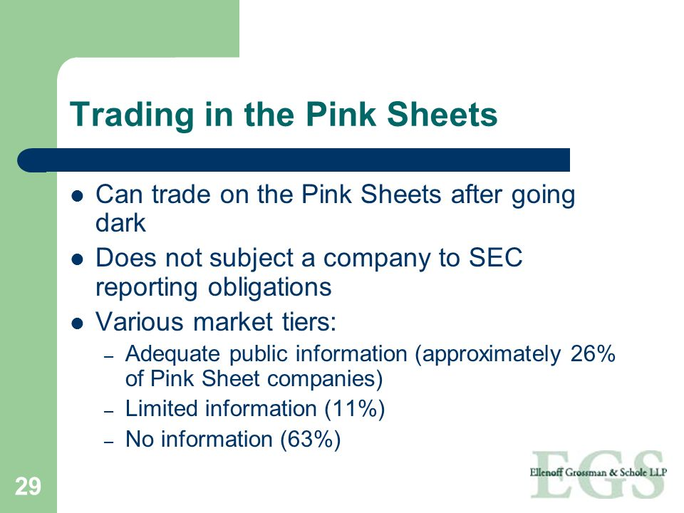 Trading in the Pink Sheets