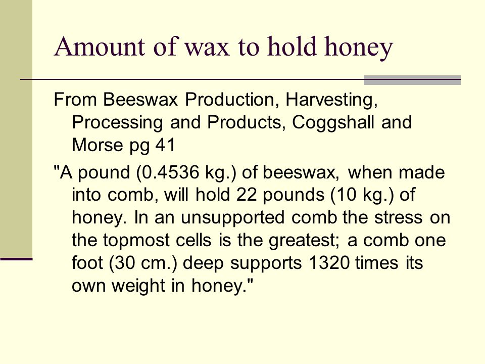 Amount of wax to hold honey