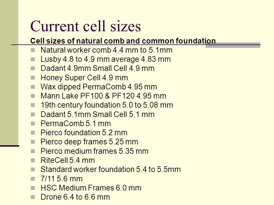 Current cell sizes Cell sizes of natural comb and common foundation