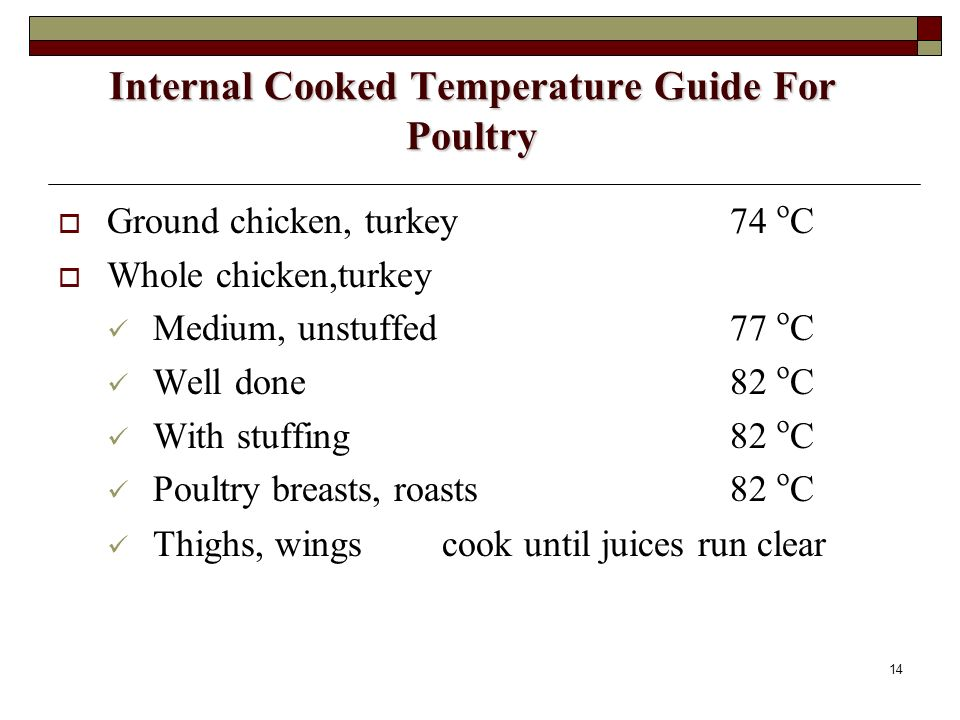 Internal Cooked Temperature Guide For Poultry