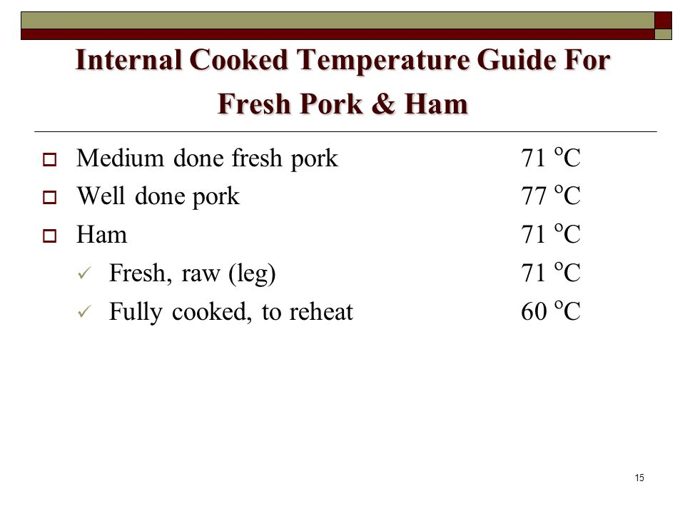 Internal Cooked Temperature Guide For Fresh Pork & Ham