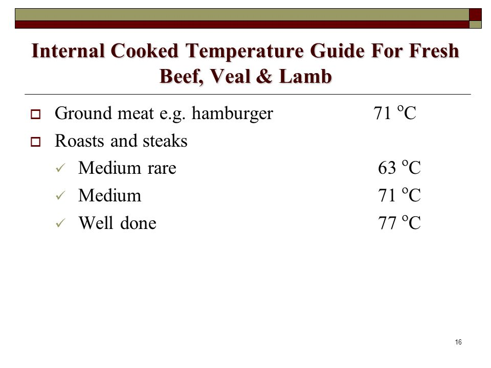 Internal Cooked Temperature Guide For Fresh Beef, Veal & Lamb