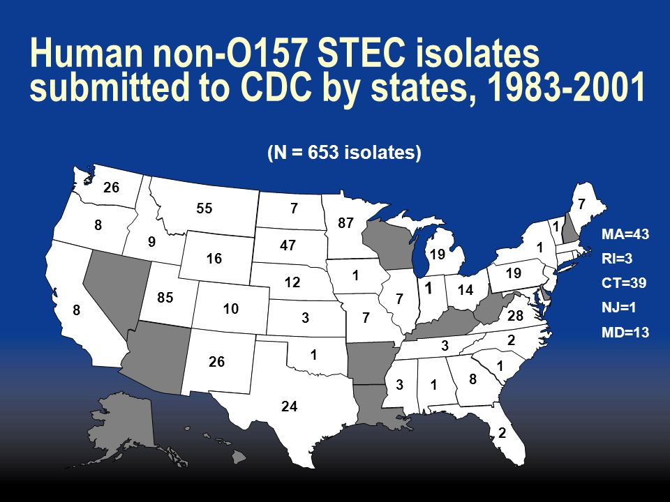Human non-O157 STEC isolates submitted to CDC by states, 1983-2001