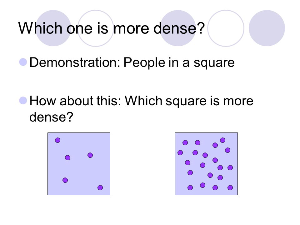 Which one is more dense Demonstration: People in a square