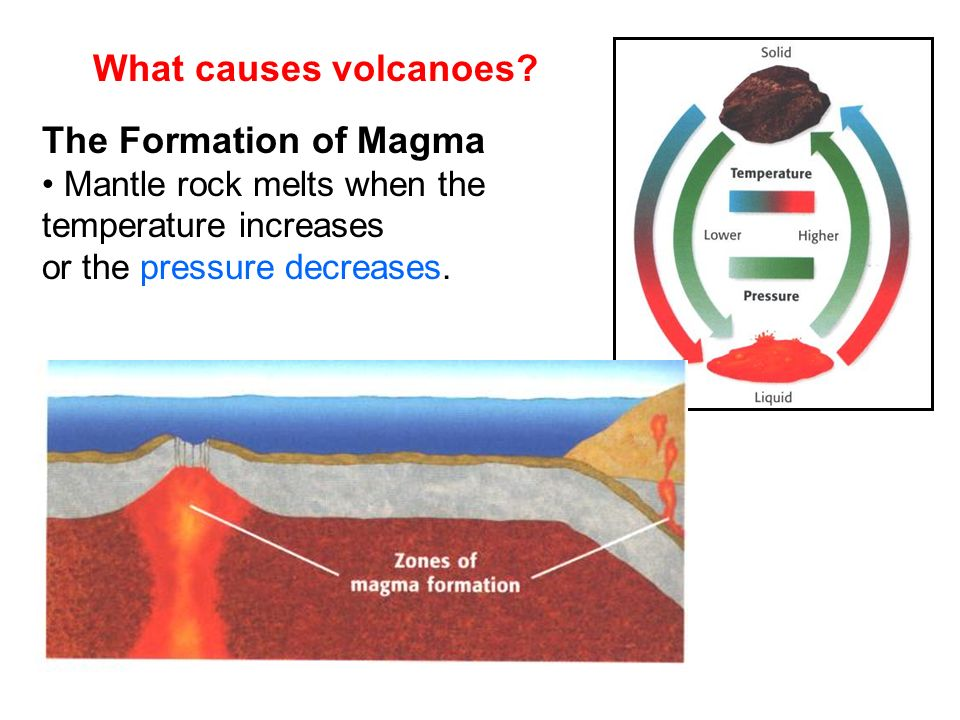 What causes volcanoes The Formation of Magma