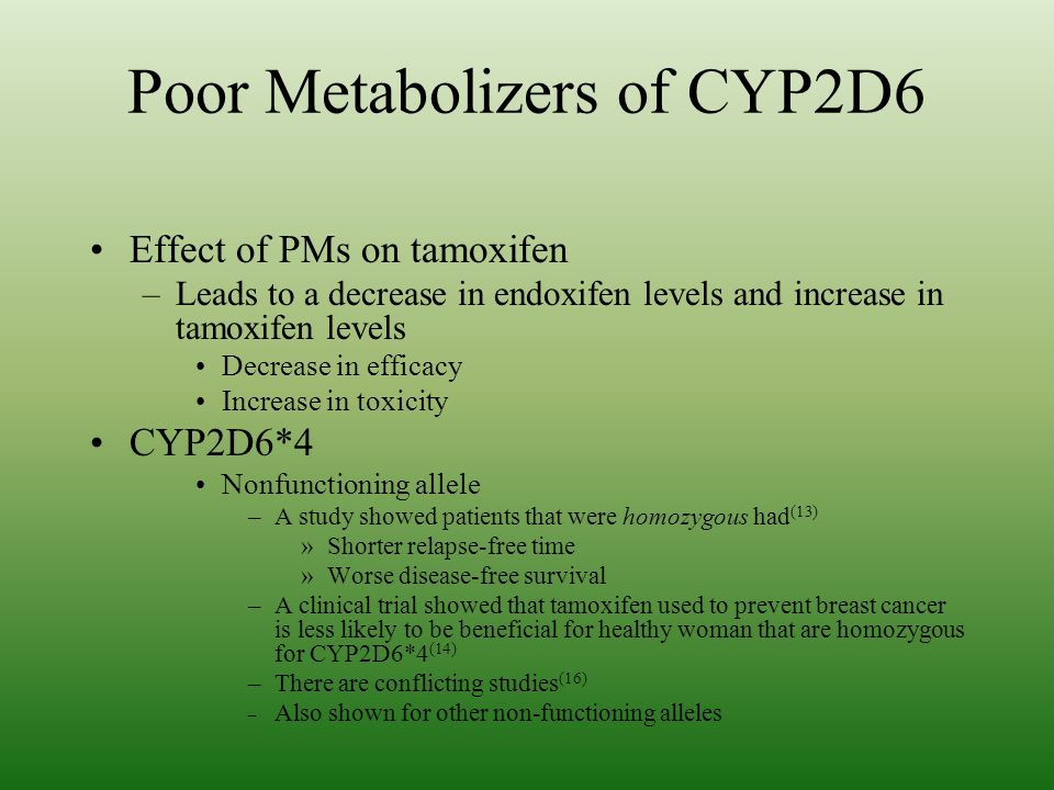 Poor Metabolizers of CYP2D6