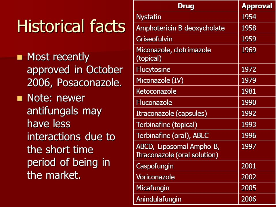 Historical facts Most recently approved in October 2006, Posaconazole.