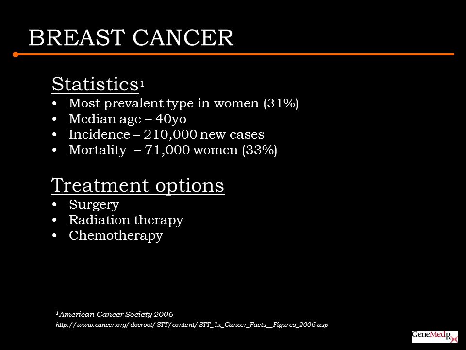 BREAST CANCER Statistics1 Treatment options