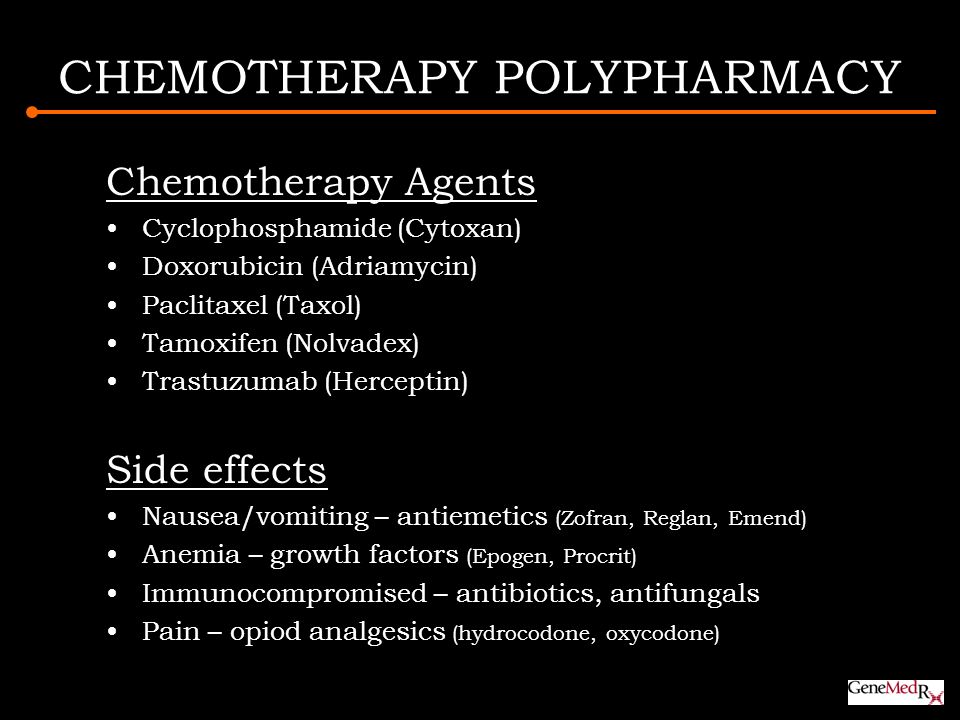 CHEMOTHERAPY POLYPHARMACY