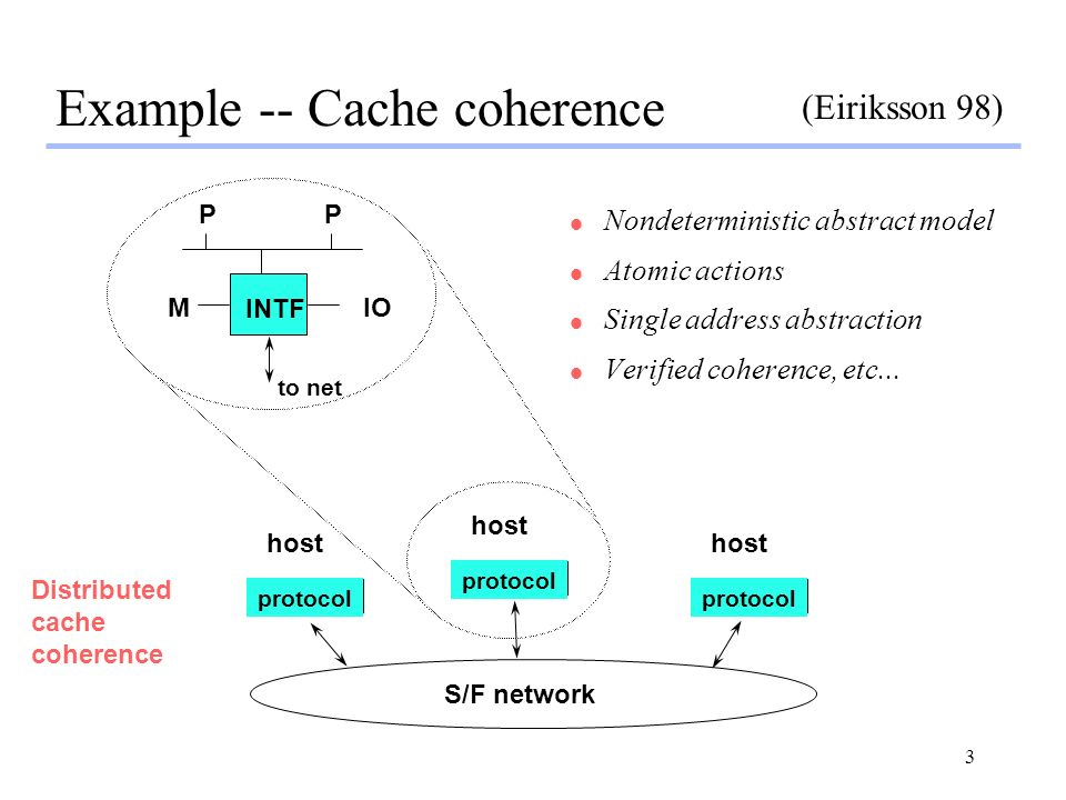 Example -- Cache coherence