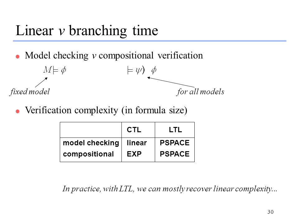 Linear v branching time