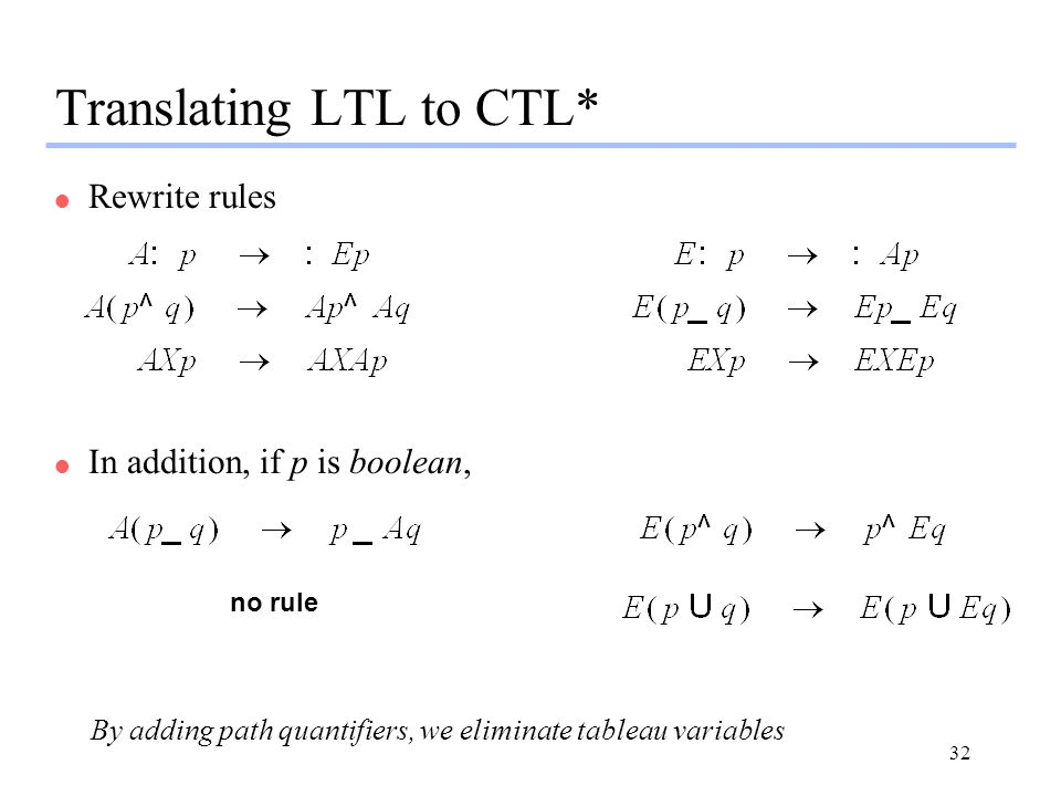 Translating LTL to CTL*