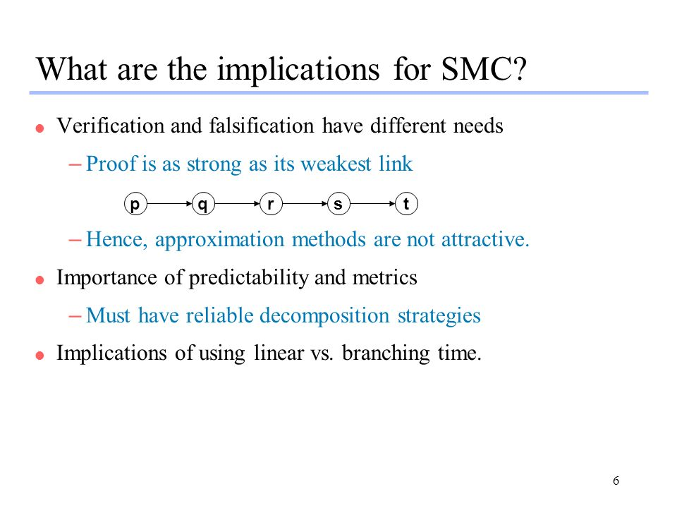 What are the implications for SMC
